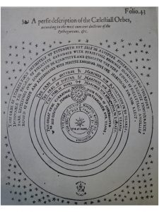 Diagram for Thos. Digges 'A Perfit Description of the Coelestiall Orbes According to the most Aunciente Doctrines of the Pythagoreans, Lately Reviv'd by Copernicus and by Geometricall Demosnstrations Approved' 1546. JWCI III, p. 236.
